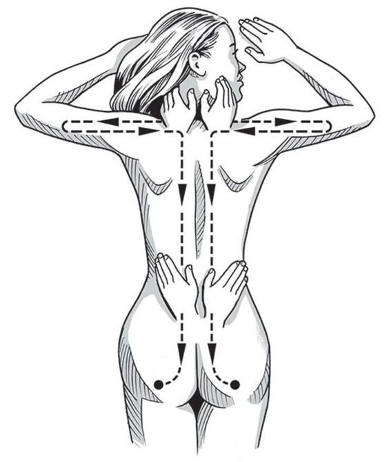 how to give a sexy massage #MassageTechniquesForHer