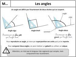 CM - Traces écrites mathématiques