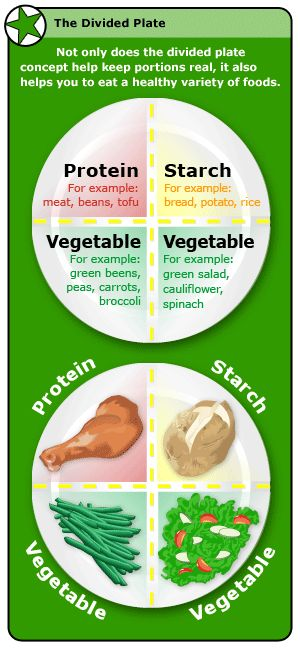 Tips to help with your portion control. Switch to salad or dessert plates for your dinner plate. Dinner plates are about twice the size of a dinner plate from the 50s or 60s. When you have a larger plate, the tendancy is to add extra food. And if you struggle with the mentality of cleaning your plate, a smaller plate will help prevent over eating. Store your leftovers in portion controled containers. Ziplock is going to love me for that one! :) Use the plate method. Before you add items…