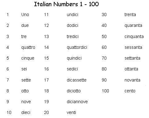Counting in Italian