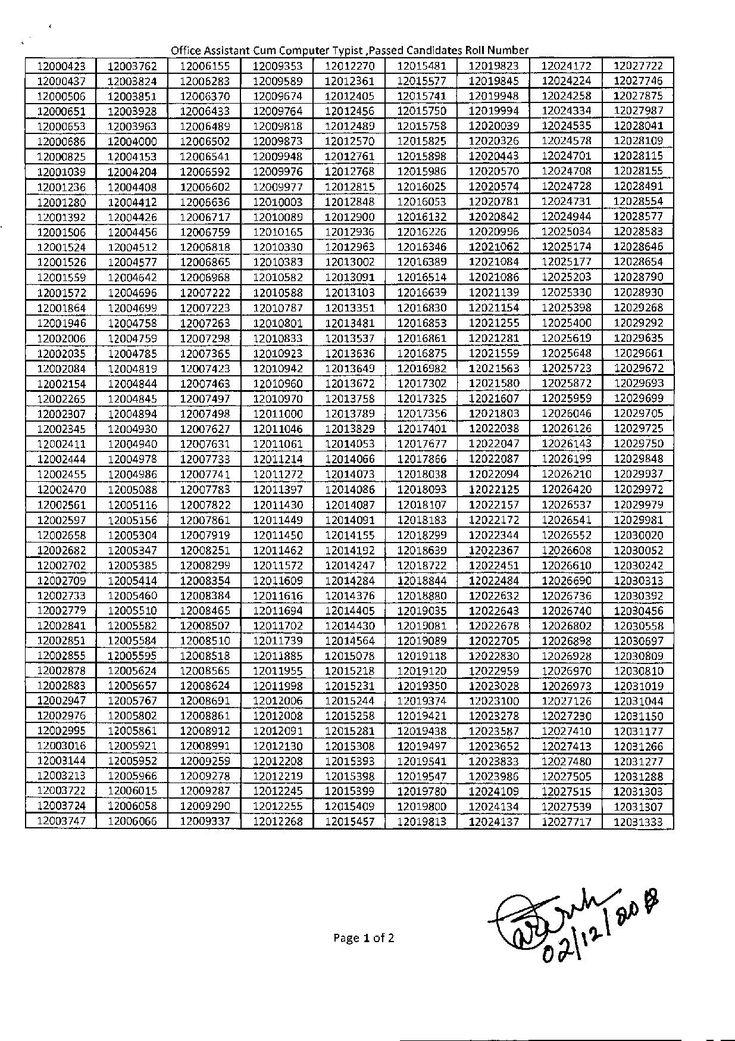 Health Services Division (HSD) Exam Result 2018 hsd.gov