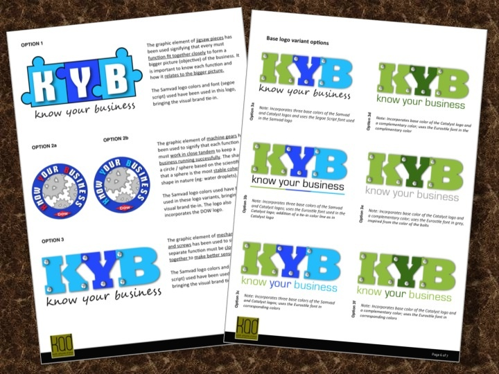 Category: Manufacturing. KAD Communication Consultants conceptualized and designed the program logo.