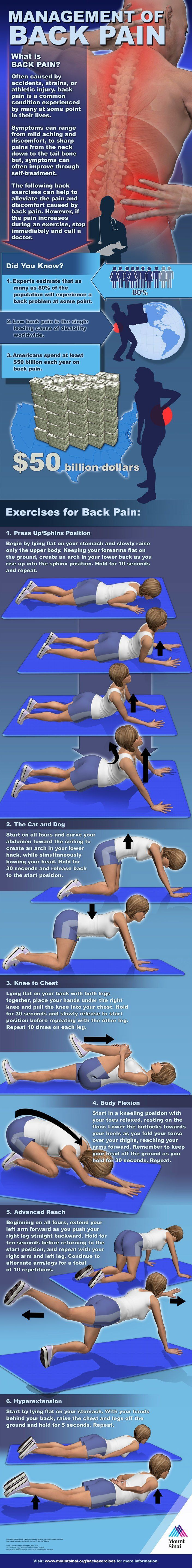 6-exercises-for-lower-back-pain-relief