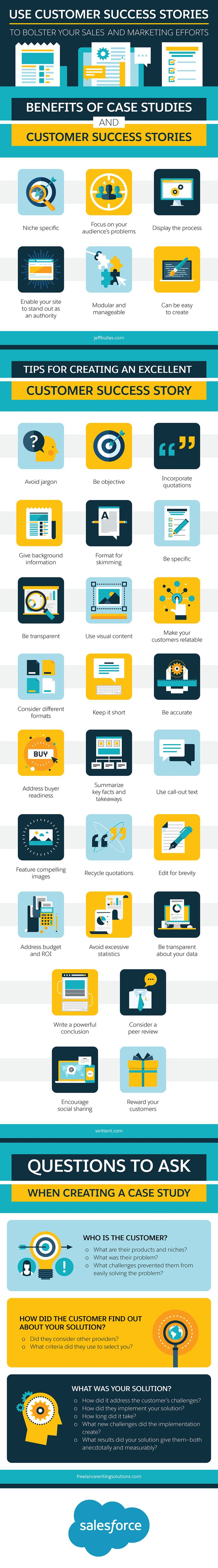 Use Customer Success Stories to Bolster your Sales and Marketing Efforts #Infographic #Marketing #Sales