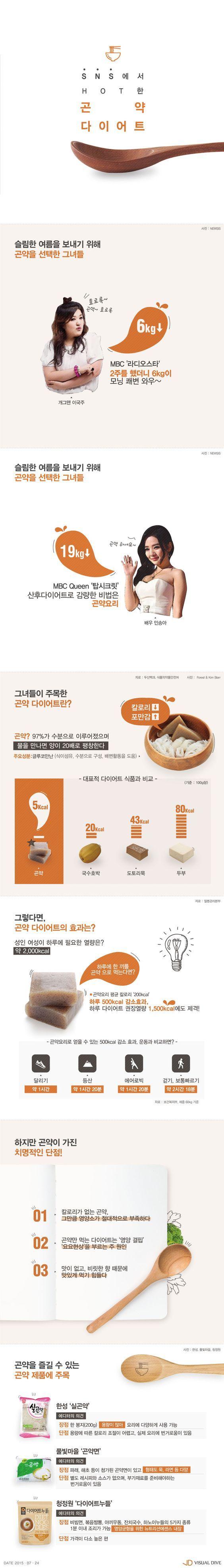 이국주도 했던 곤약 다이어트, 곤약을 맛있게 먹는 방법은? [인포그래픽] #Diet / #Infographic ⓒ 비주얼다이브 무단 복사·전재·재배포 금지: