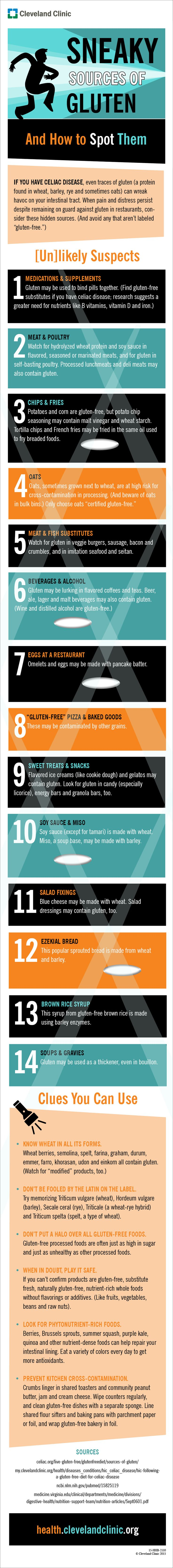 10 sneaky sources of gluten to watch out for. #infographic
