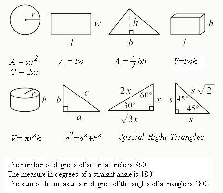 important math formulas - Google Search