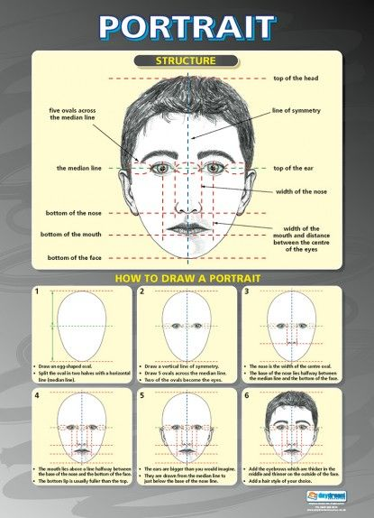 Portrait | Art & Design Educational School Posters
