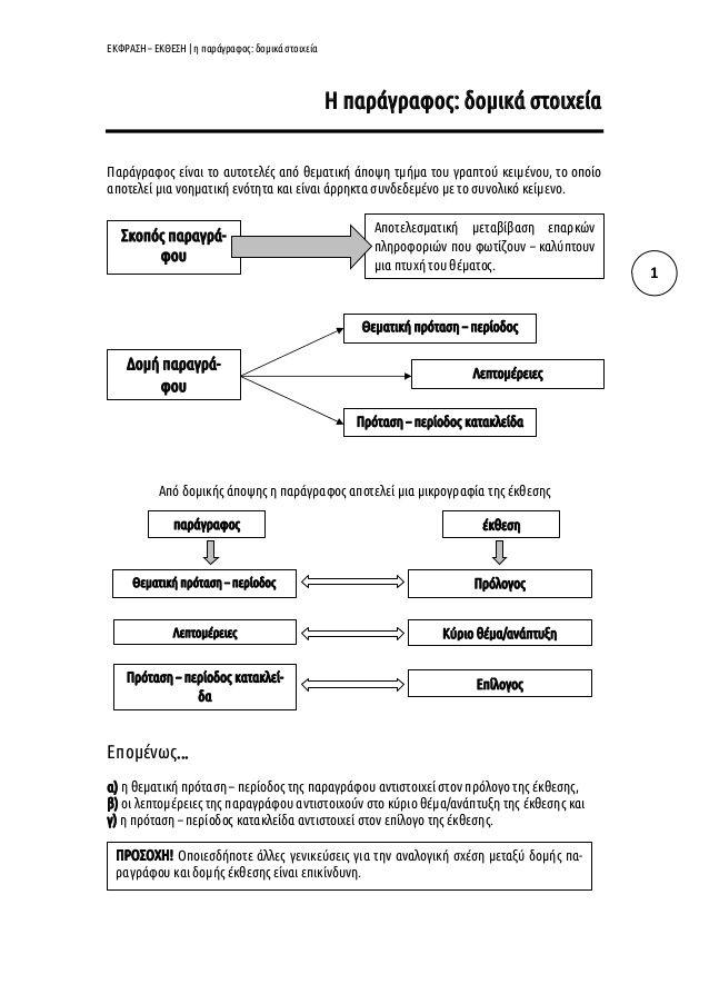ΕΚΦΡΑΣΗ – ΕΚΘΕΣΗ | η παράγραφος: δομικά στοιχεία  1  Η παράγραφος: δομικά στοιχεία  Παράγραφος είναι το αυτοτελές από θεμα...