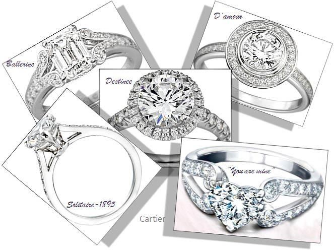 Cartier engagement ring collections