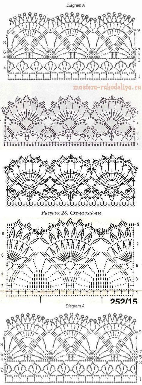New Crochet Edging Patterns 38+ Ideas