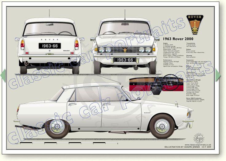 Rover P6 2000 1963-66 classic car portrait print