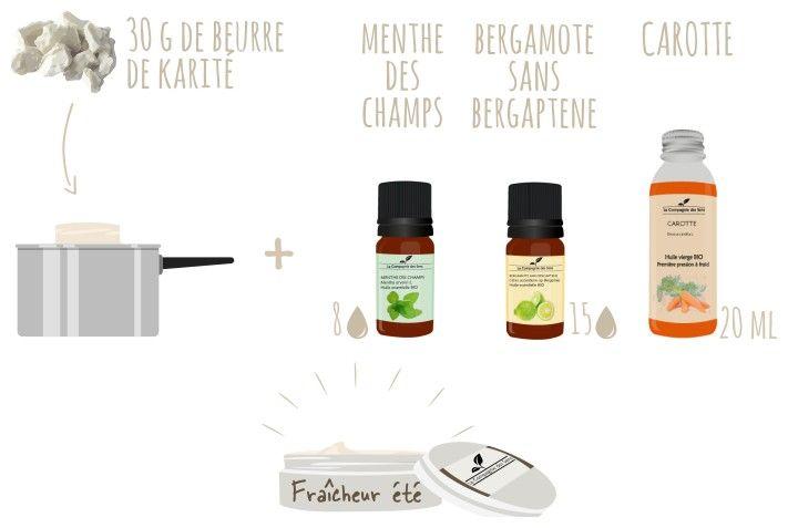 Un beurre corporel naturel 'fraîcheur d'été' à réaliser soi-même avec 4 ingrédients !  - 30 g de beurre de Karité   - 20 mL de macérât huileux de Carotte   - 15 gouttes d'huile essentielle de Bergamote sans bergaptène   - 8 gouttes d'huile essentielle de Menthe des Champs