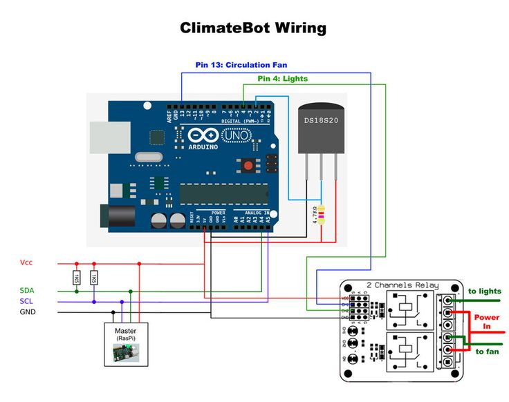 Best arduino is everything images on pinterest