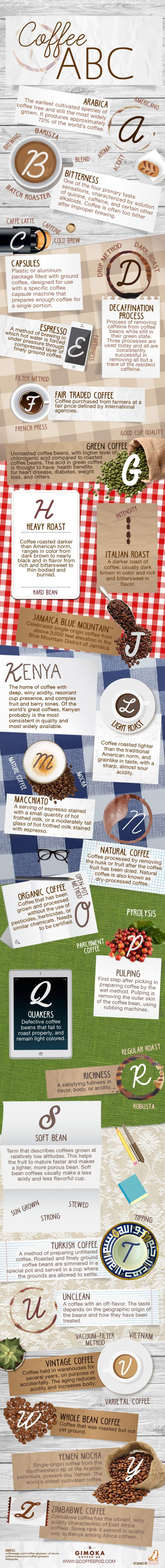 """Super Fun Facts About Coffee from A to Z on chemistrycachet.com """"Chemist solutions for healthy living, easy baking, pretty flowers, & endless coffee"""""""