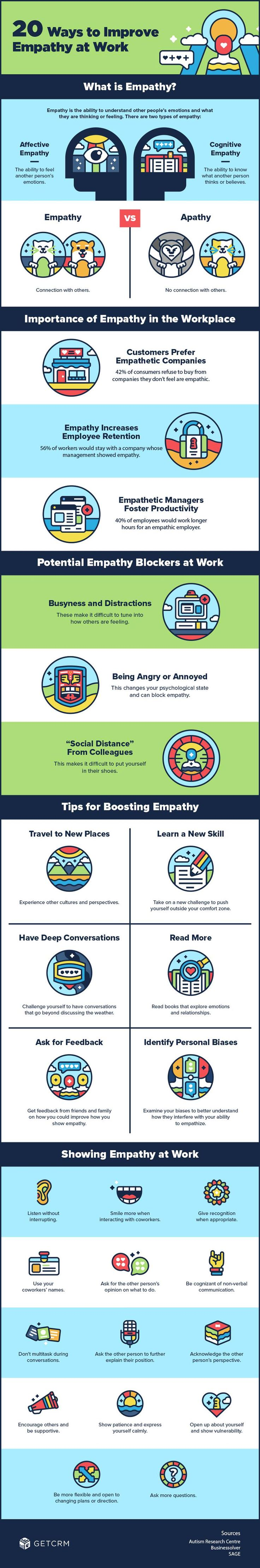 20 Ways to Improve Empathy At Work #Infographic #Empathy