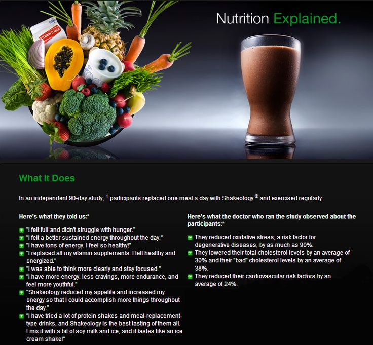 What Shakeology Does get yours here: https://www.shakeology.com/afanning542    or become a coach to get 25% off!  www.teambeachbody.com/afanning542