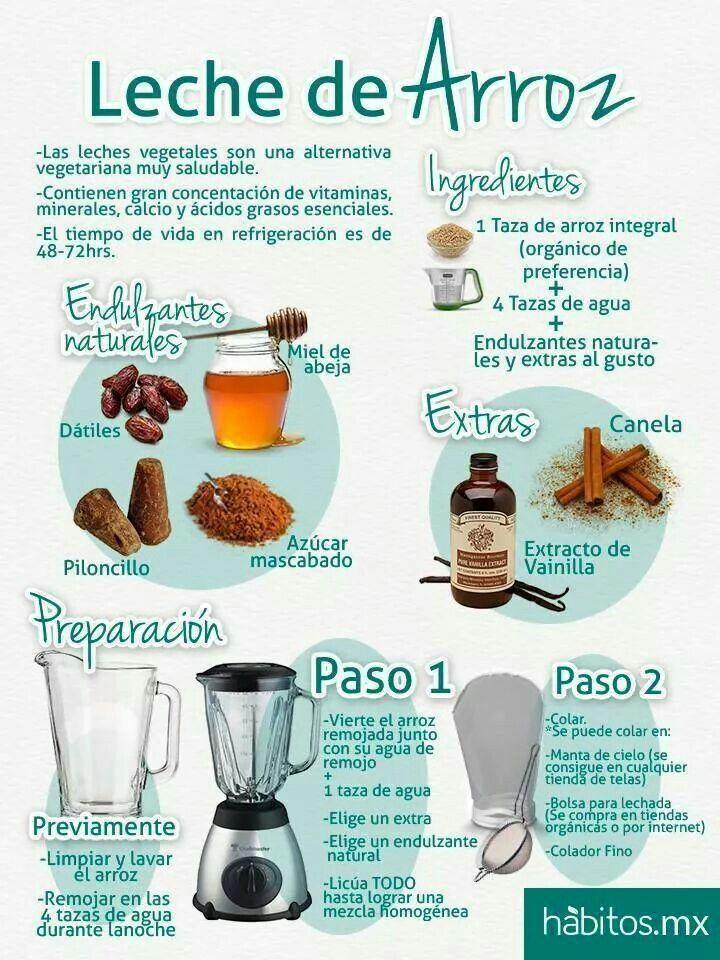 Cómo hacer leche de Arroz | https://m.facebook.com/profile.php?id=648509491844000