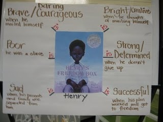 Nice way to track the character traits we learn from the focus people in our SS units.