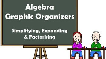 Algebra graphic organizers for simplifying, expanding and factorising expressions