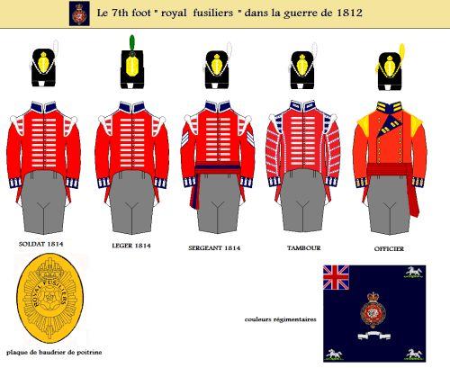"Le 7th regiment of foot ""Royal Fusiliers"" dans la guerre de 1812"