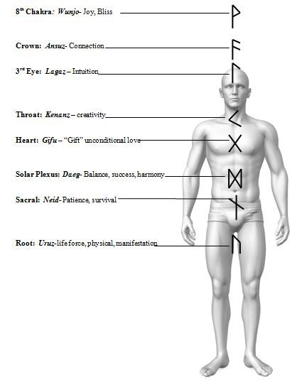 http://learn-reiki.digimkts.com Finally understand Anyone can do  reiki healing chakras ! I love  ! What a wealth of info.