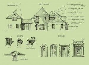 European revival architecture elements historic for French country architecture characteristics