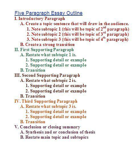 5 Paragraph Essay Outline apa format | As soon as a writer keeps these 5 paragraph essay outline pointers in ...
