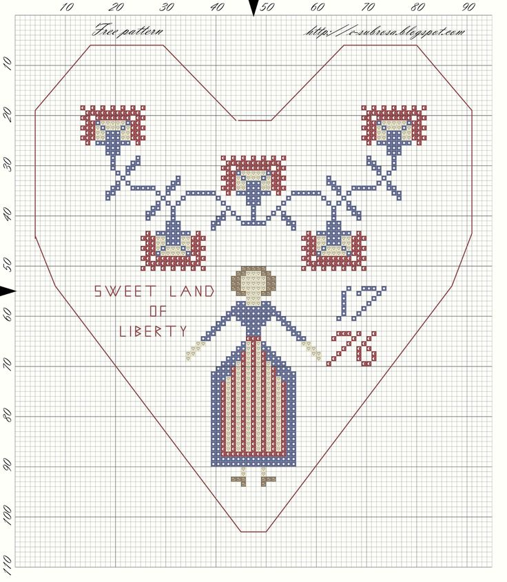 sub rosa: Patriotic collection /3. - Heart free