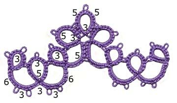 June 6th 2009 Purple Edging Copyright (C) 2009 Ruth Perry This edging gives the impression of a flower at the top. One shuttle and ball CTM. The diagram should be sufficient instruction to tat this easy pattern. About these ads