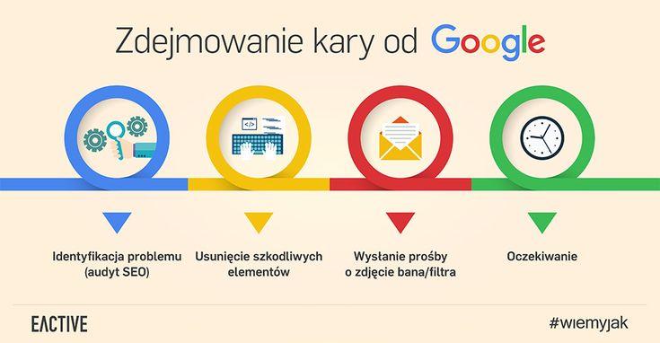 Dbanie o stronę internetową to podstawa! Sprawdź jakie kary Google może stosować i jak im zapobiec