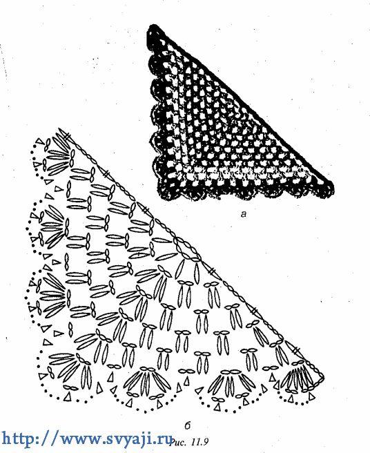 Il baktus è una sciarpina triangolare, ha la forma di un piccolo scialle da avvolgere attorno al collo. Schema per realizzarlo.