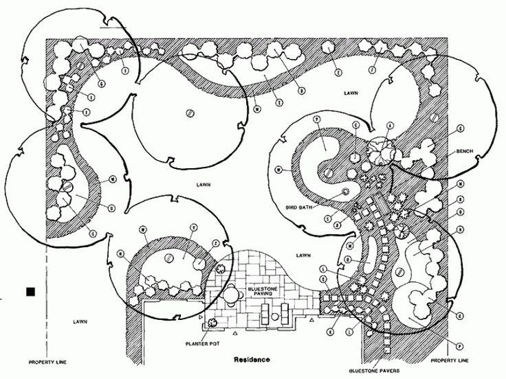 level 1 landschaftsplnegartenentwrfeverschlsselunghausplne hinterhoflandschaften - Hinterhoflandschaften