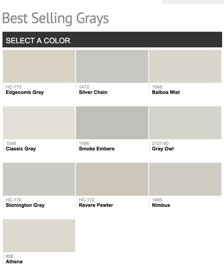17 Best Ideas About Benjamin Moore Nimbus On Pinterest