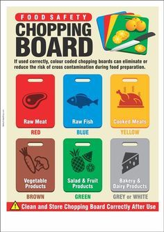 Food Safety Chopping Board                                                                                                                                                                                 More