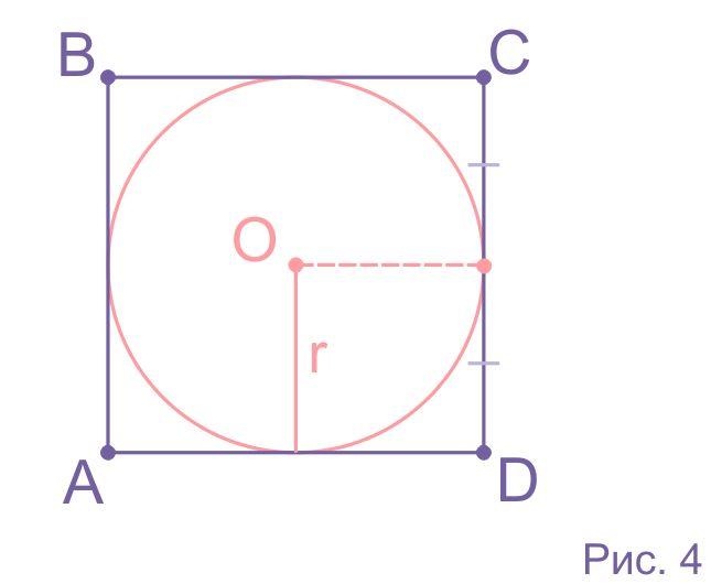 Вписанная в квадрат окружность