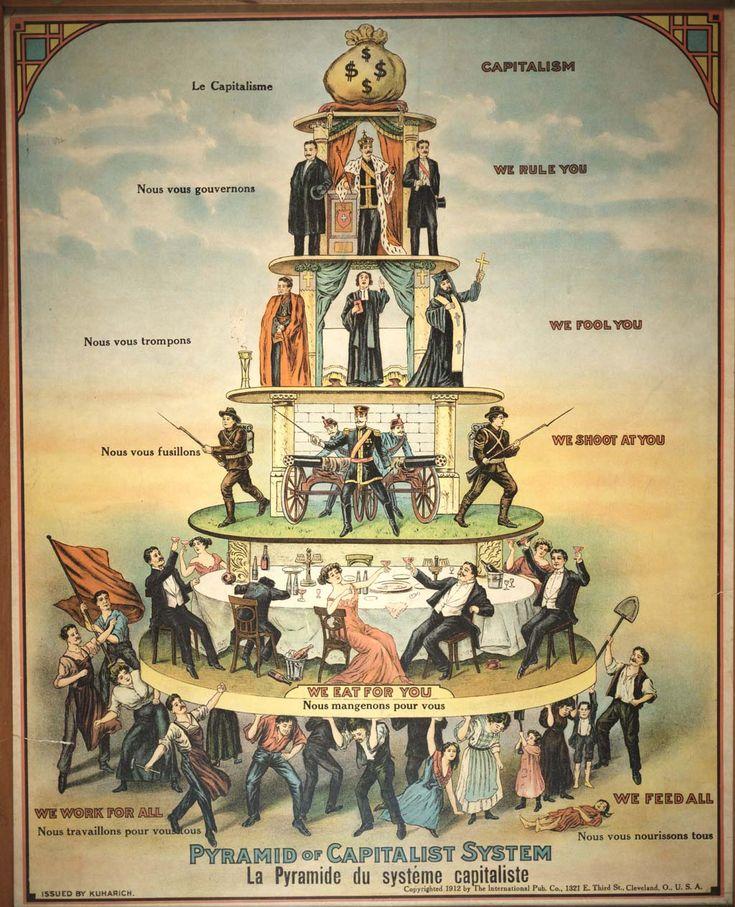 http://albanianpyramids.files.wordpress.com/2012/02/pyramid-of-capitalist-system.jpg