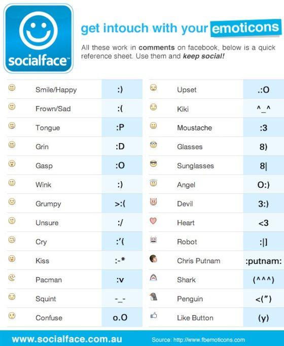 Der #Facebook-Spickzettel: Die wichtigsten Tastatur-Kürzel für Emoticons
