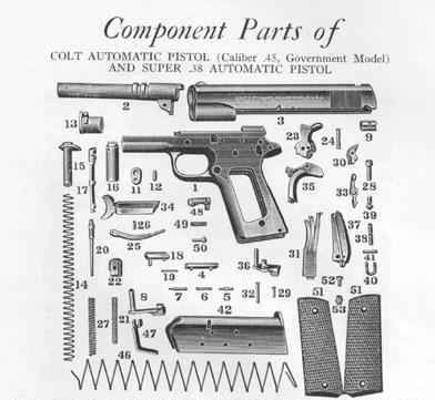 620 best images about engraved 1911 on pinterest 1911 pistol pistols and revolvers. Black Bedroom Furniture Sets. Home Design Ideas
