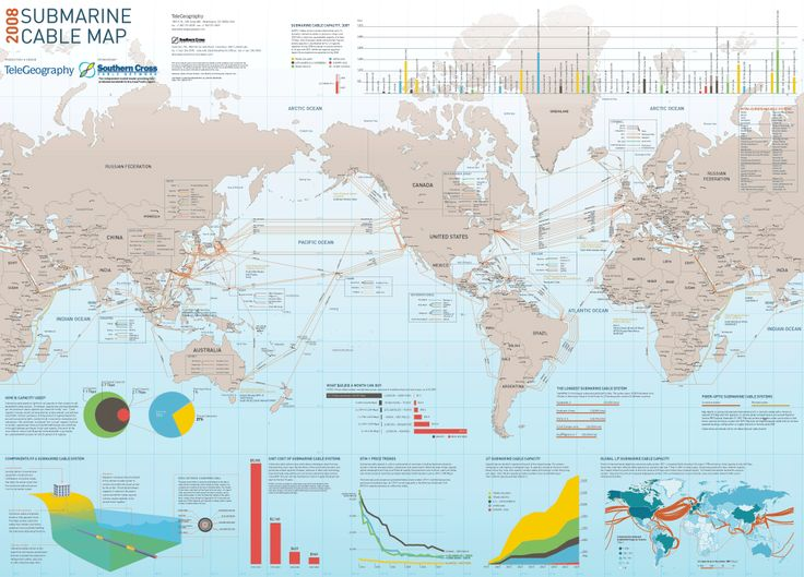 The 25 best Submarine cable ideas on Pinterest  Land value tax