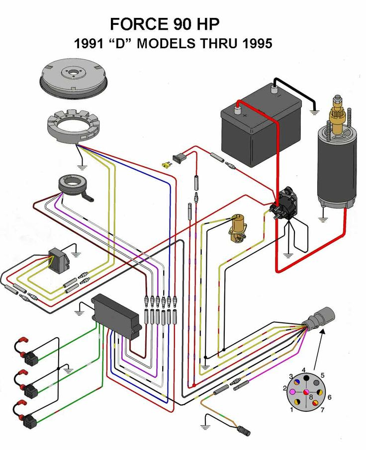 Wiring Diagram 90 Hp Mercury Outboard - WIRING CENTER •