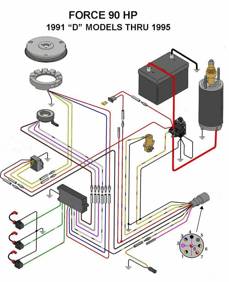 Mercury Outboard Wiring Harness Diagram - wiring diagrams schematics