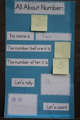 This would be good to put in a journal also. Number anchor chart- possibly make 1-20 as signs with dry erase option- laminate. Good for beginning of the year because its easier