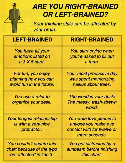 Are you left or right brained? (a bit of fun!!)