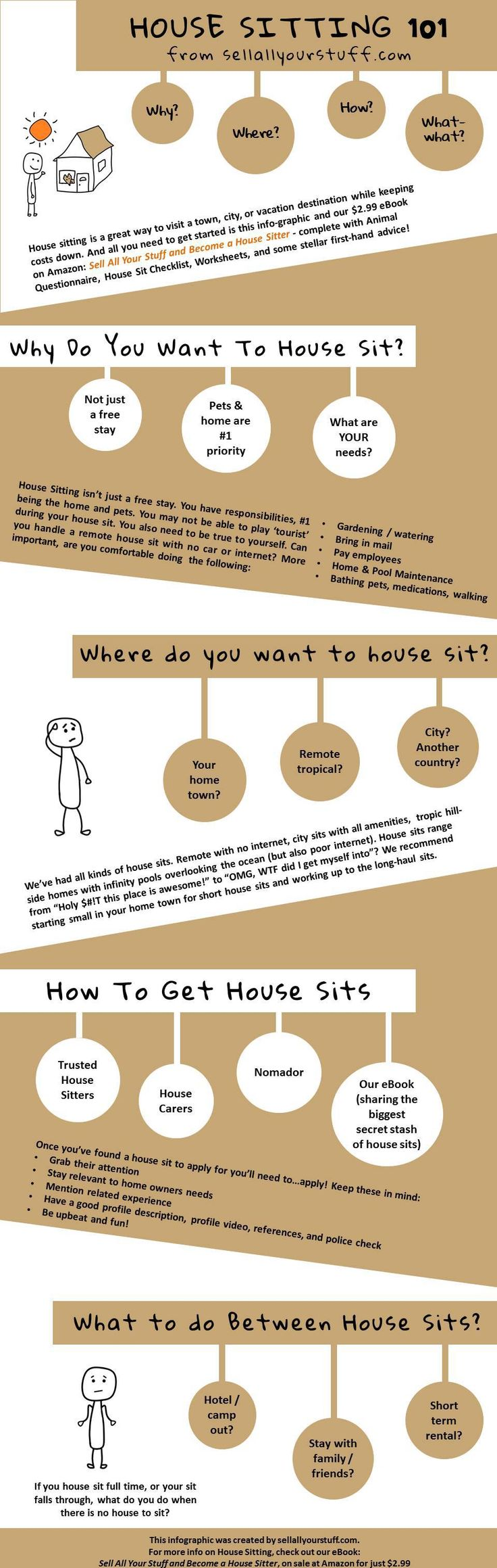 Do you want to be a House Sitter, or a Professional House Sitter?  Download our fun info-graphic below on the basics of being a professional house sitter.