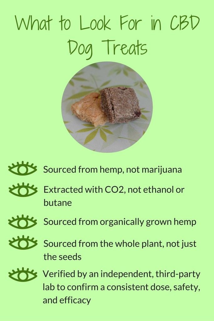 Our products are sourced from the entire organic hemp plant, extracted by CO2 and third party lab tested to bring you the best CBD treats for your animal!