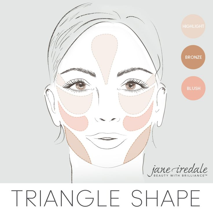 A makeup guide to applying highlighter, bronzer and blush to a triangle-shaped face.