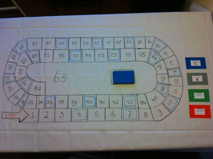 zelfgemaakt spel (tafelmodel) maken speciaal voor kinderen, maar ook voor volwassenen. naar het idee van het ganzenbord spel. aan te passen naar ieder thema (door kaartjes aan te passen): kerst, sinterklaas, verjaardagsfeestje, etc  gemaakt van papieren / geplastificeerd tafelkleed, wascokrijtjes, opdrachtkaartjes, vraagkaartjes, pionnen voor op tafel