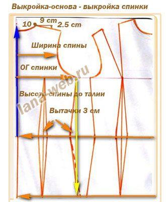 выкройка-основа-выкройка спины