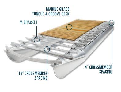 Watertight Deck Construction